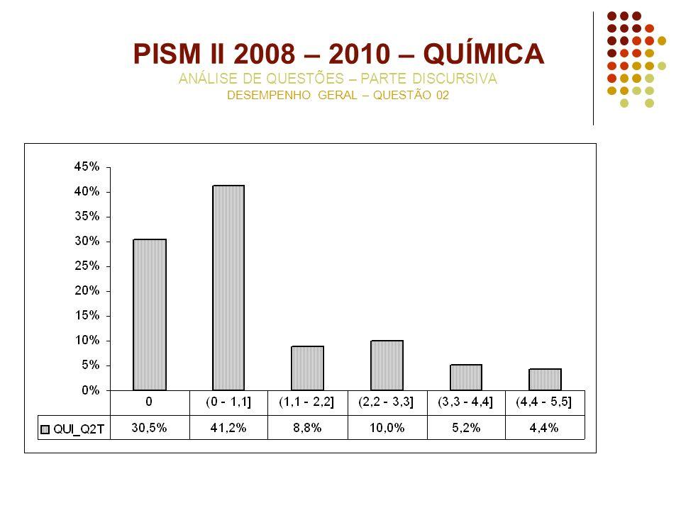 PISM II 2008 – 2010 – QUÍMICA ANÁLISE DE QUESTÕES – PARTE DISCURSIVA DESEMPENHO GERAL – QUESTÃO 02