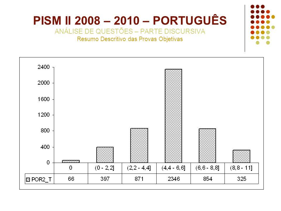 PISM II 2008 – 2010 – PORTUGUÊS ANÁLISE DE QUESTÕES – PARTE DISCURSIVA Resumo Descritivo das Provas Objetivas