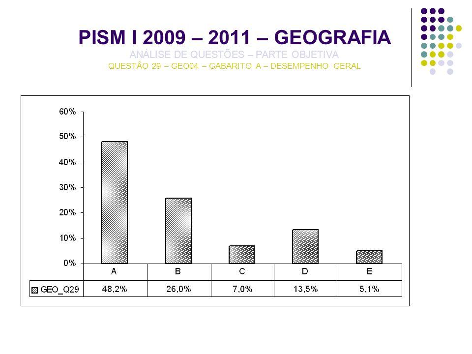 PISM I 2009 – 2011 – GEOGRAFIA ANÁLISE DE QUESTÕES – PARTE OBJETIVA QUESTÃO 29 – GEO04 – GABARITO A – DESEMPENHO GERAL