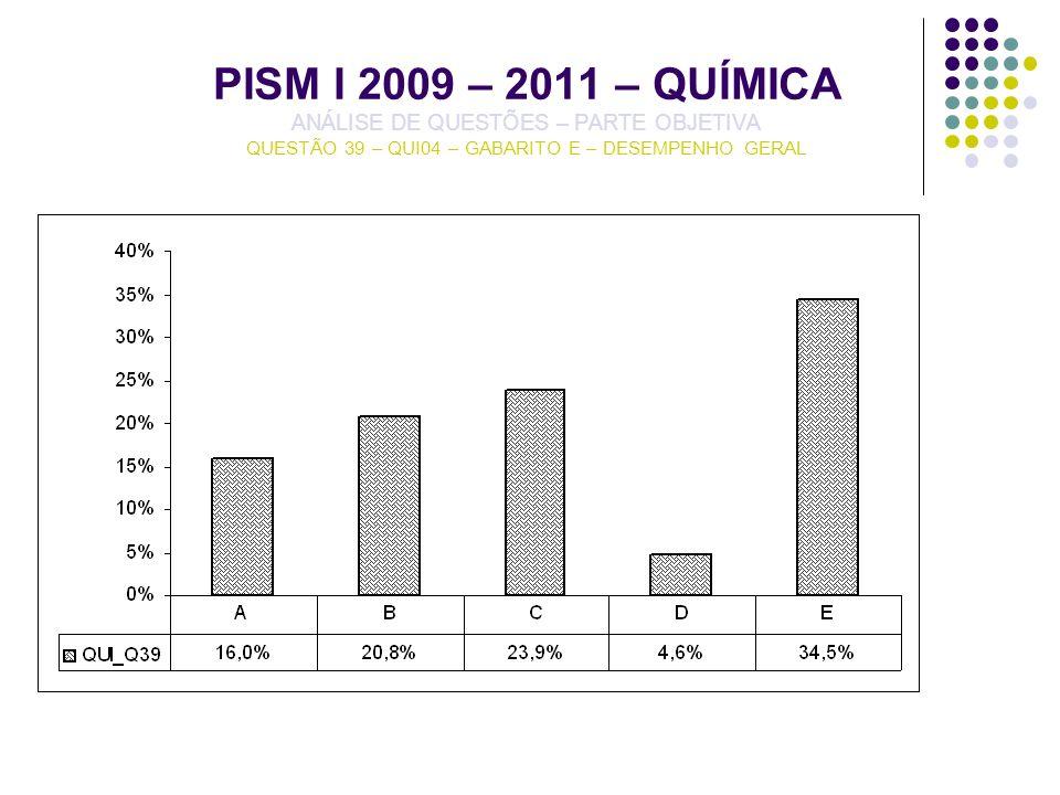 PISM I 2009 – 2011 – QUÍMICA ANÁLISE DE QUESTÕES – PARTE OBJETIVA QUESTÃO 39 – QUI04 – GABARITO E – DESEMPENHO GERAL