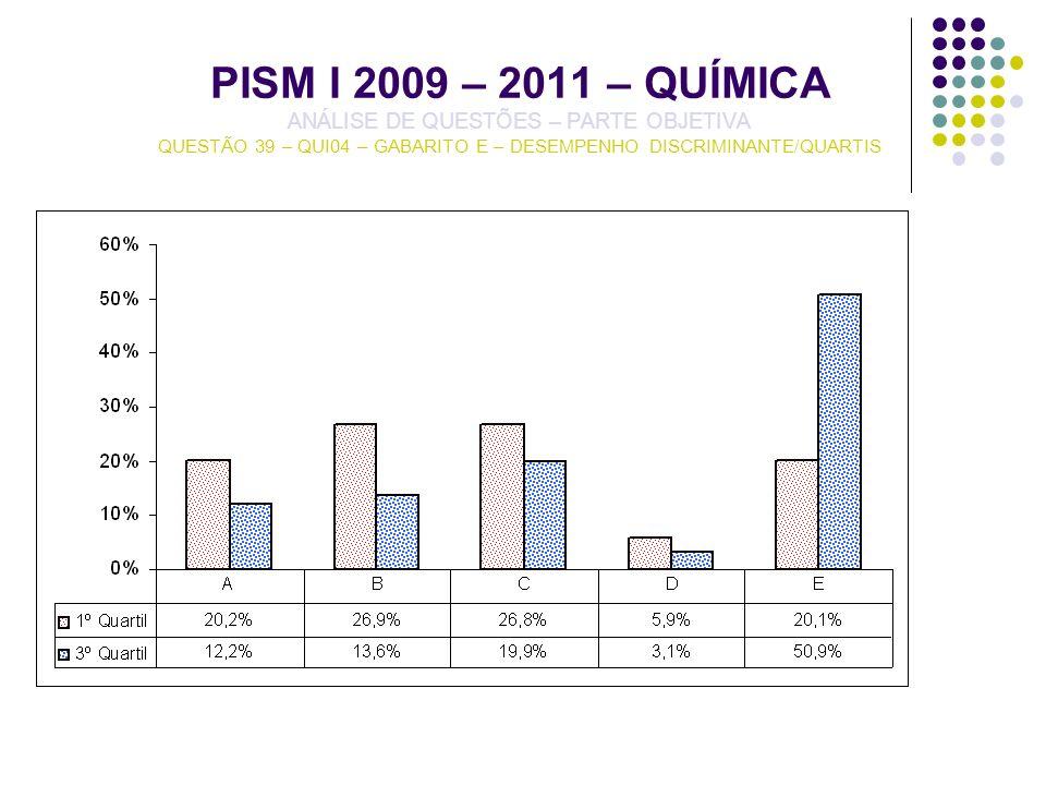 PISM I 2009 – 2011 – QUÍMICA ANÁLISE DE QUESTÕES – PARTE OBJETIVA QUESTÃO 39 – QUI04 – GABARITO E – DESEMPENHO DISCRIMINANTE/QUARTIS