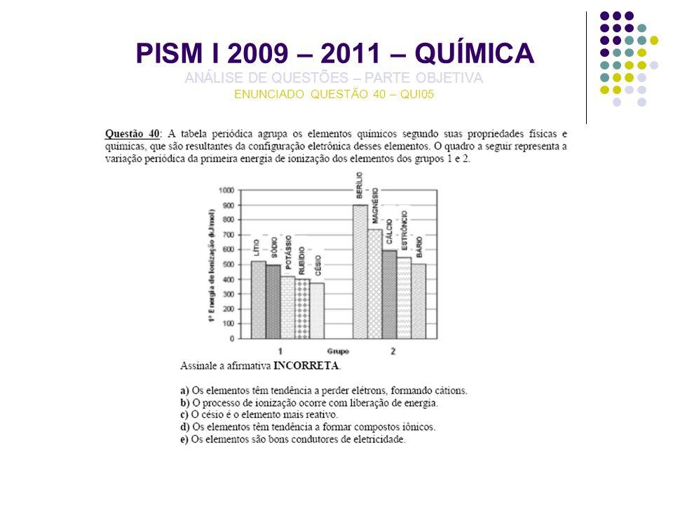 PISM I 2009 – 2011 – QUÍMICA ANÁLISE DE QUESTÕES – PARTE OBJETIVA ENUNCIADO QUESTÃO 40 – QUI05