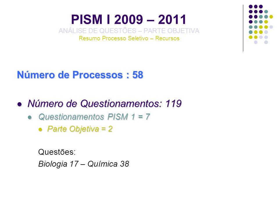 PISM I 2009 – 2011 ANÁLISE DE QUESTÕES – PARTE OBJETIVA Resumo Processo Seletivo – Recursos