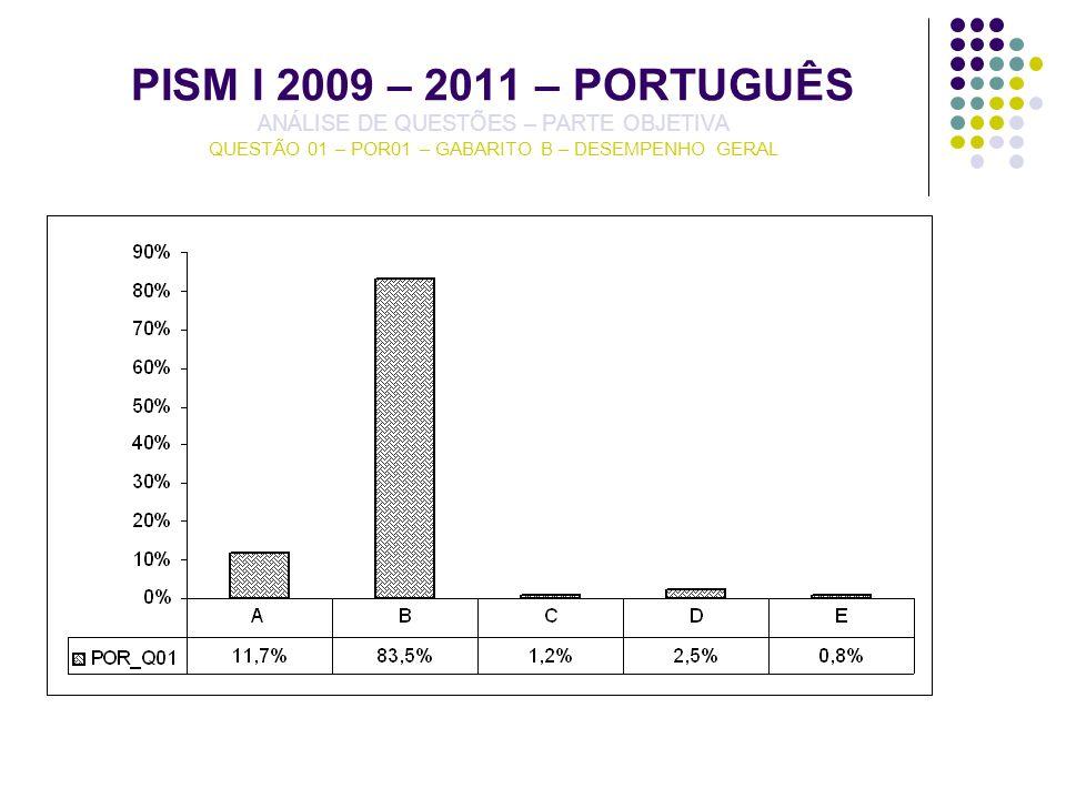 PISM I 2009 – 2011 – PORTUGUÊS ANÁLISE DE QUESTÕES – PARTE OBJETIVA QUESTÃO 01 – POR01 – GABARITO B – DESEMPENHO GERAL