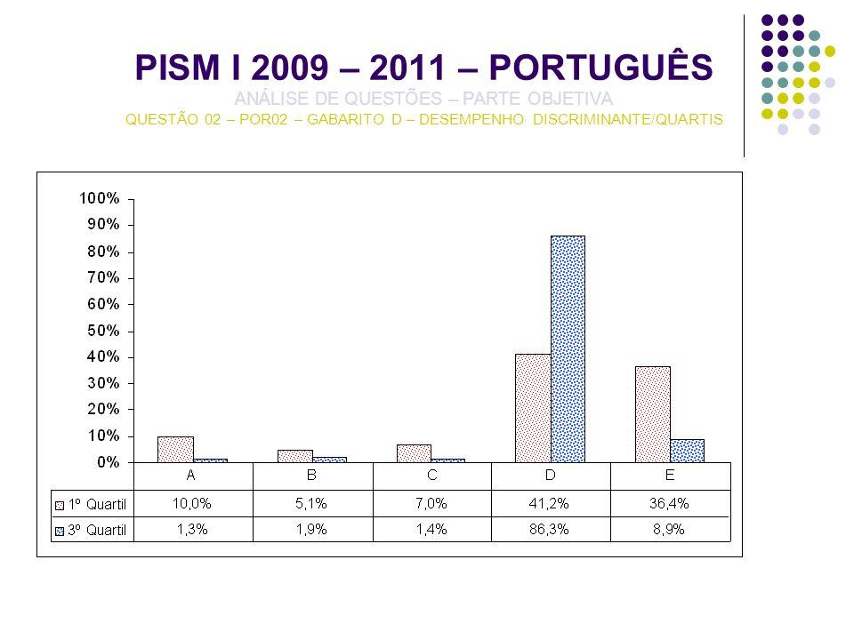 PISM I 2009 – 2011 – PORTUGUÊS ANÁLISE DE QUESTÕES – PARTE OBJETIVA QUESTÃO 02 – POR02 – GABARITO D – DESEMPENHO DISCRIMINANTE/QUARTIS