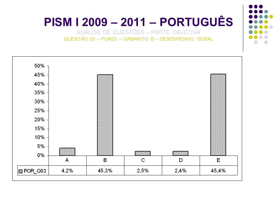 PISM I 2009 – 2011 – PORTUGUÊS ANÁLISE DE QUESTÕES – PARTE OBJETIVA QUESTÃO 03 – POR03 – GABARITO B – DESEMPENHO GERAL