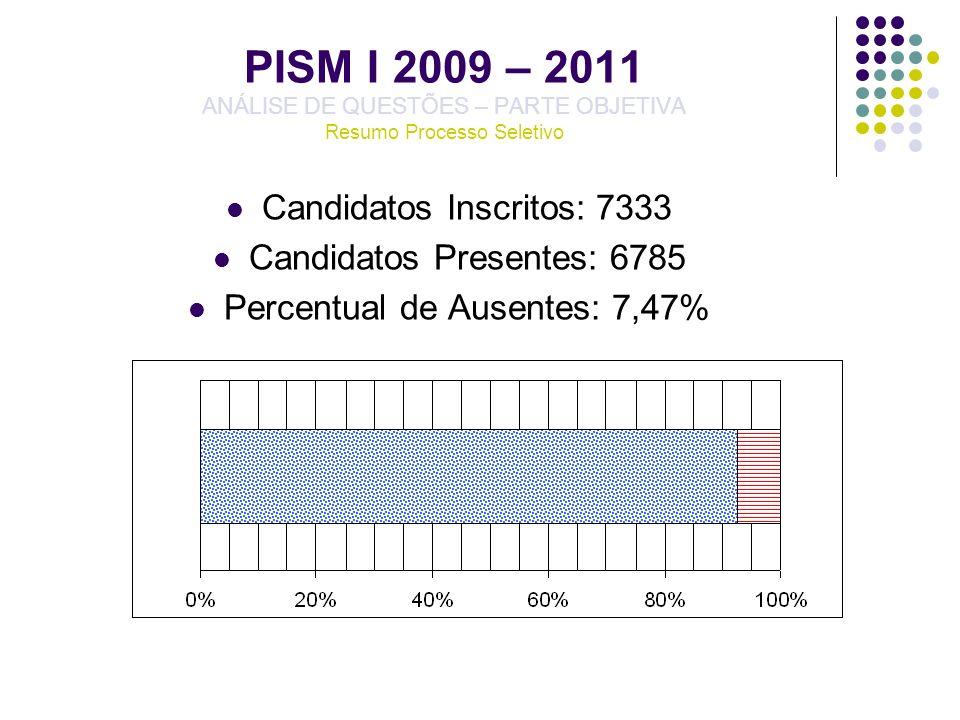 PISM I 2009 – 2011 ANÁLISE DE QUESTÕES – PARTE OBJETIVA Resumo Processo Seletivo