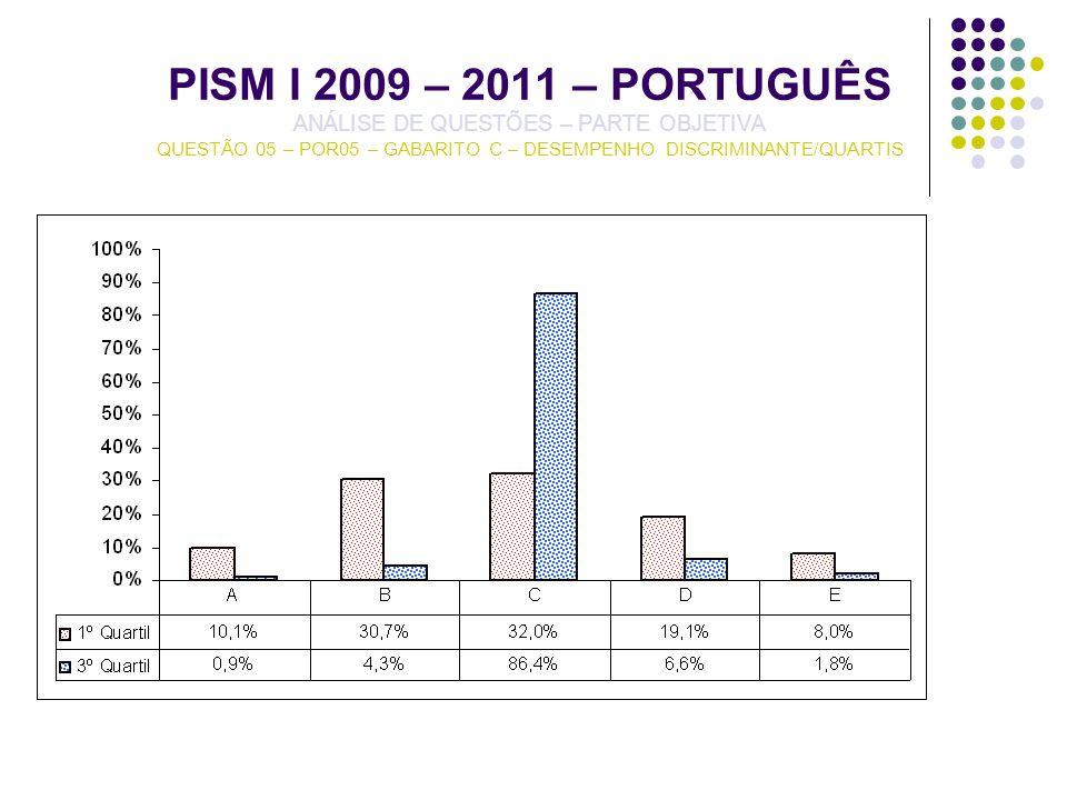 PISM I 2009 – 2011 – PORTUGUÊS ANÁLISE DE QUESTÕES – PARTE OBJETIVA QUESTÃO 05 – POR05 – GABARITO C – DESEMPENHO DISCRIMINANTE/QUARTIS
