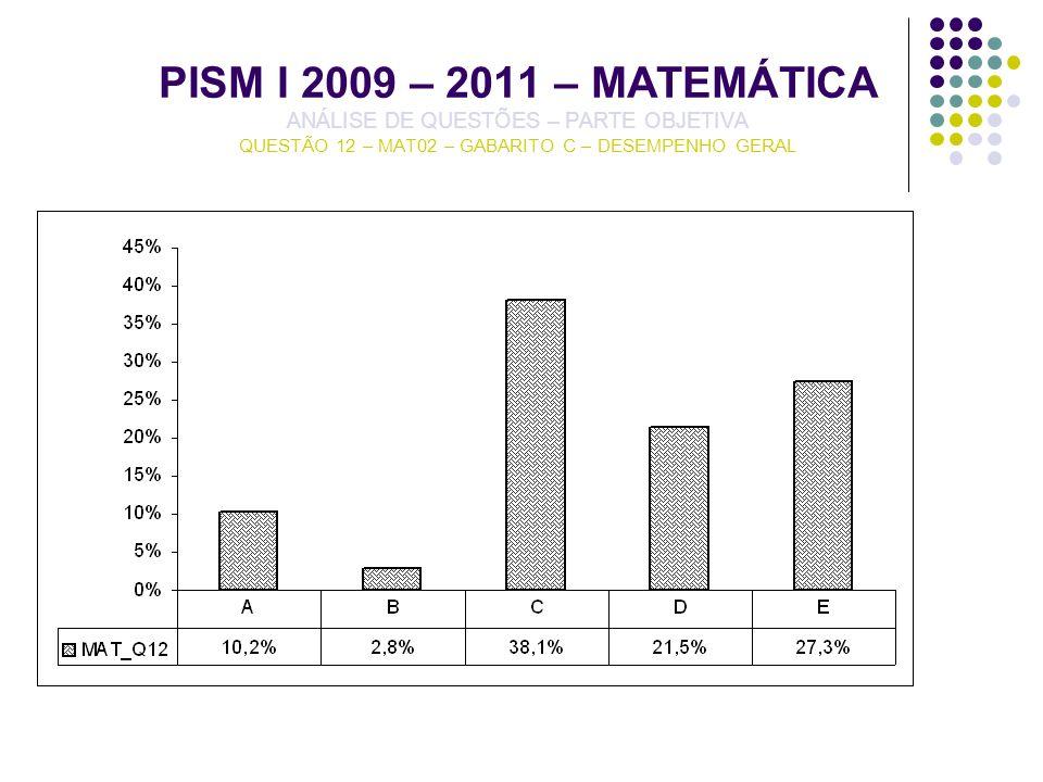 PISM I 2009 – 2011 – MATEMÁTICA ANÁLISE DE QUESTÕES – PARTE OBJETIVA QUESTÃO 12 – MAT02 – GABARITO C – DESEMPENHO GERAL