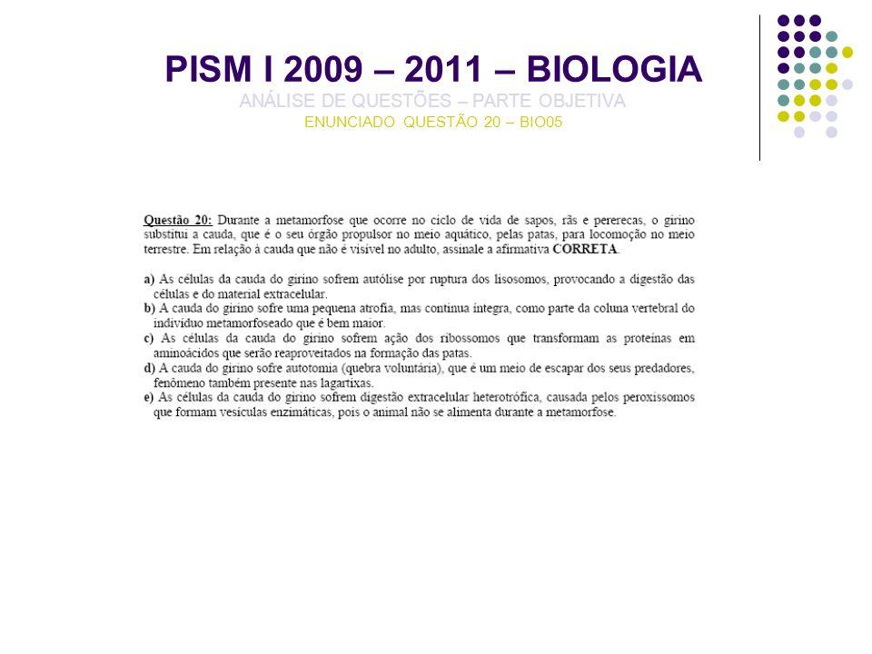 PISM I 2009 – 2011 – BIOLOGIA ANÁLISE DE QUESTÕES – PARTE OBJETIVA ENUNCIADO QUESTÃO 20 – BIO05