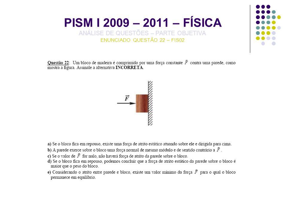 PISM I 2009 – 2011 – FÍSICA ANÁLISE DE QUESTÕES – PARTE OBJETIVA ENUNCIADO QUESTÃO 22 – FIS02