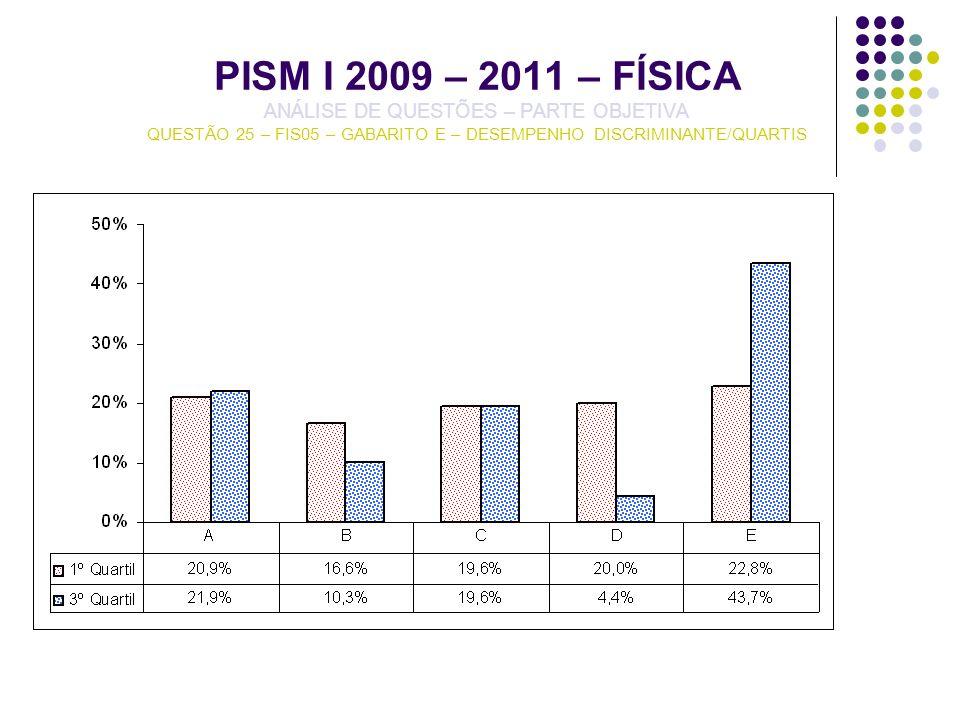 PISM I 2009 – 2011 – FÍSICA ANÁLISE DE QUESTÕES – PARTE OBJETIVA QUESTÃO 25 – FIS05 – GABARITO E – DESEMPENHO DISCRIMINANTE/QUARTIS