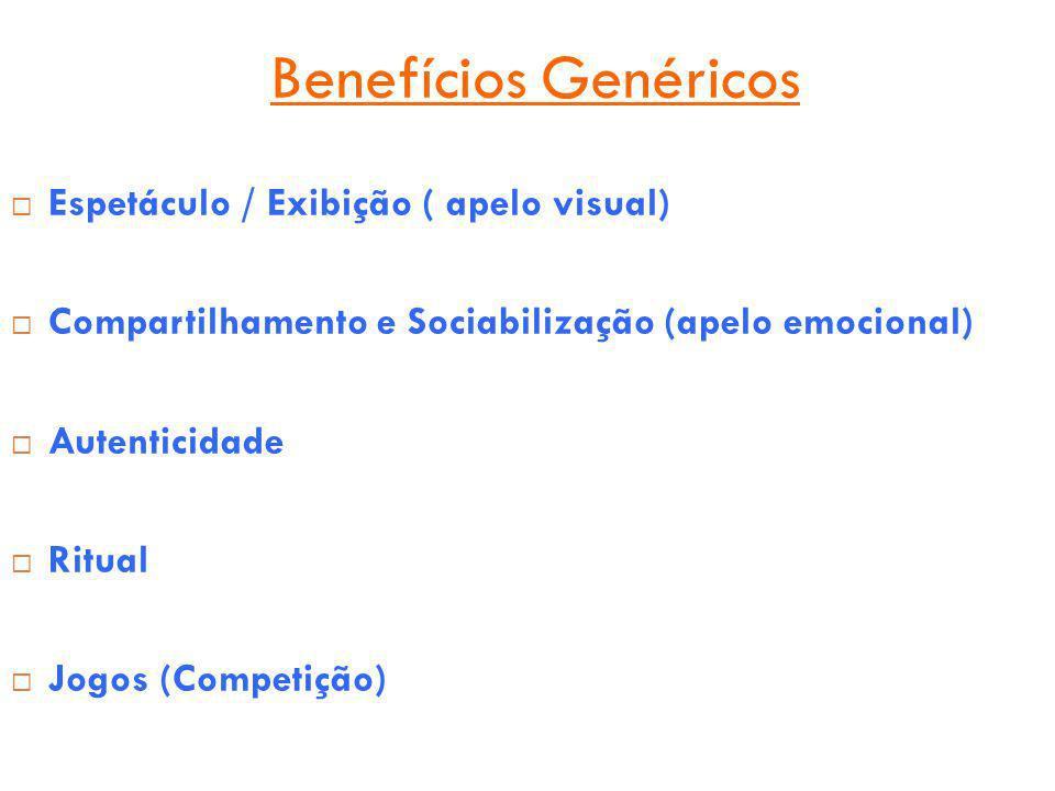 Benefícios Genéricos Espetáculo / Exibição ( apelo visual)