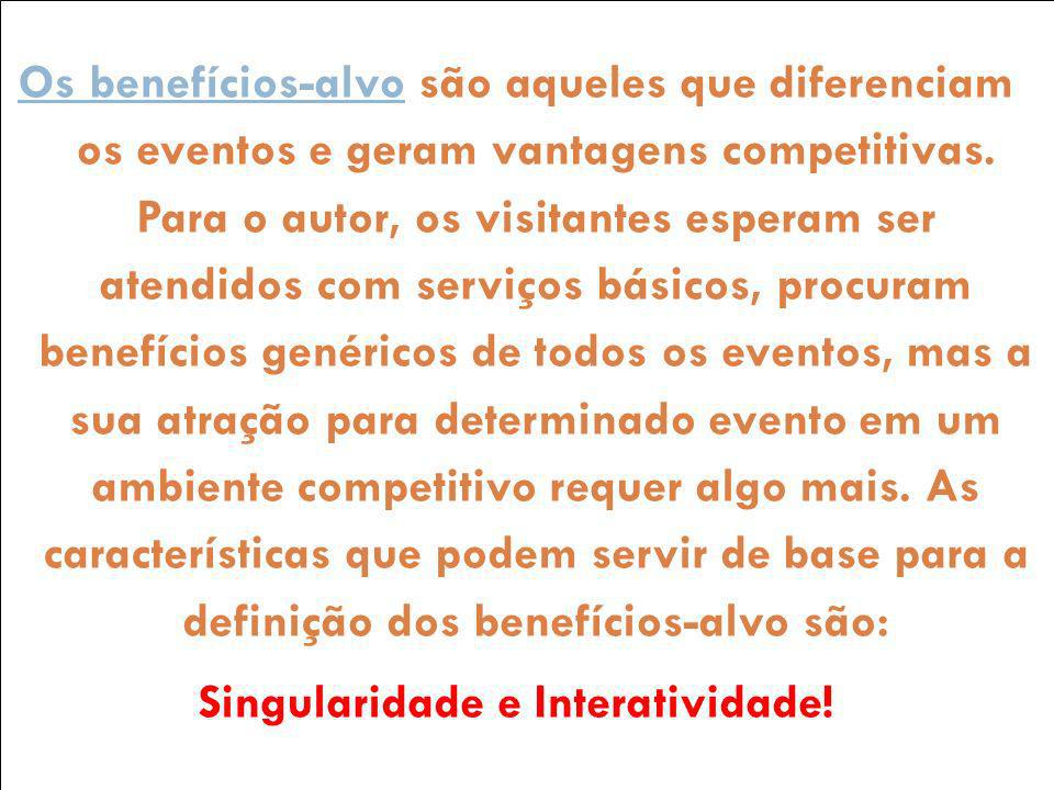 Singularidade e Interatividade!