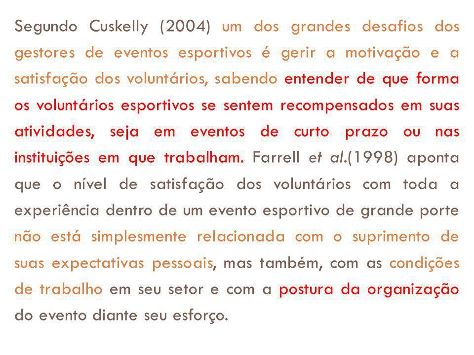 Segundo Cuskelly (2004) um dos grandes desafios dos gestores de eventos esportivos é gerir a motivação e a satisfação dos voluntários, sabendo entender de que forma os voluntários esportivos se sentem recompensados em suas atividades, seja em eventos de curto prazo ou nas instituições em que trabalham.
