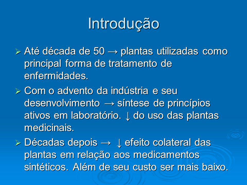 Introdução Até década de 50 → plantas utilizadas como principal forma de tratamento de enfermidades.