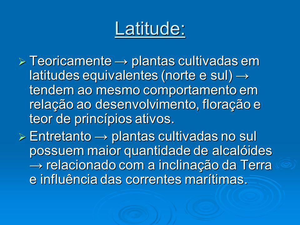 Latitude: