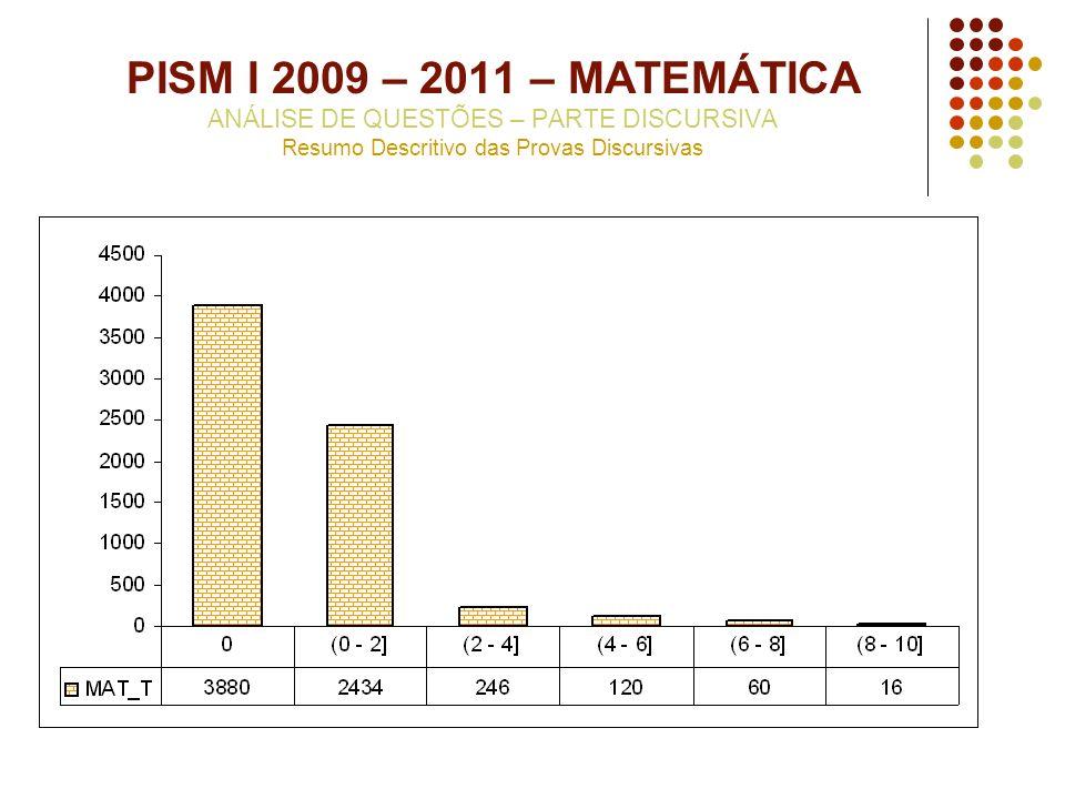 PISM I 2009 – 2011 – MATEMÁTICA ANÁLISE DE QUESTÕES – PARTE DISCURSIVA Resumo Descritivo das Provas Discursivas