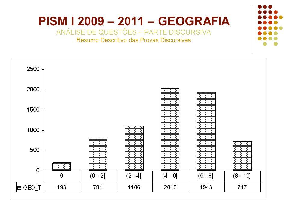 PISM I 2009 – 2011 – GEOGRAFIA ANÁLISE DE QUESTÕES – PARTE DISCURSIVA Resumo Descritivo das Provas Discursivas