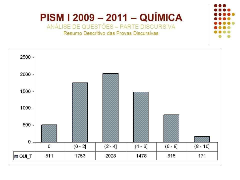PISM I 2009 – 2011 – QUÍMICA ANÁLISE DE QUESTÕES – PARTE DISCURSIVA Resumo Descritivo das Provas Discursivas