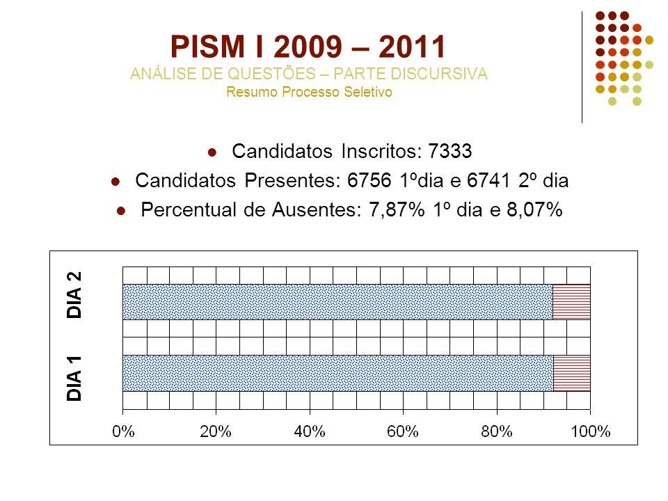 PISM I 2009 – 2011 ANÁLISE DE QUESTÕES – PARTE DISCURSIVA Resumo Processo Seletivo