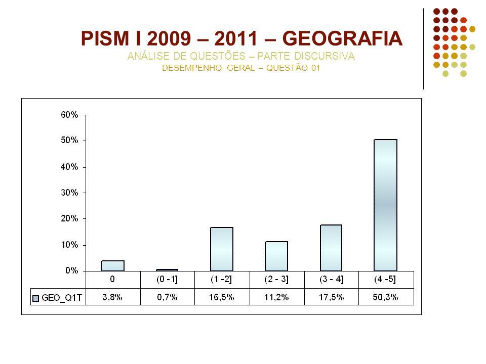 PISM I 2009 – 2011 – GEOGRAFIA ANÁLISE DE QUESTÕES – PARTE DISCURSIVA DESEMPENHO GERAL – QUESTÃO 01