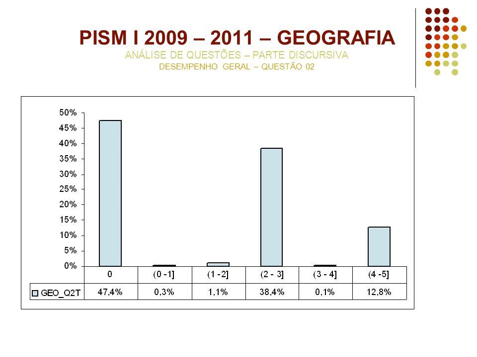 PISM I 2009 – 2011 – GEOGRAFIA ANÁLISE DE QUESTÕES – PARTE DISCURSIVA DESEMPENHO GERAL – QUESTÃO 02