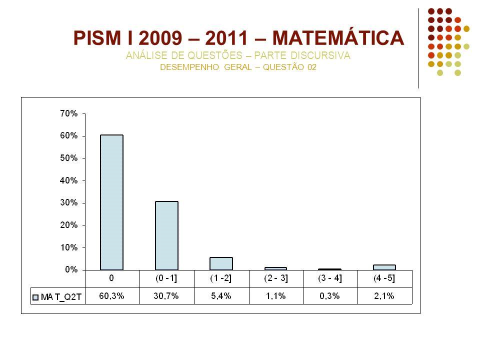 PISM I 2009 – 2011 – MATEMÁTICA ANÁLISE DE QUESTÕES – PARTE DISCURSIVA DESEMPENHO GERAL – QUESTÃO 02