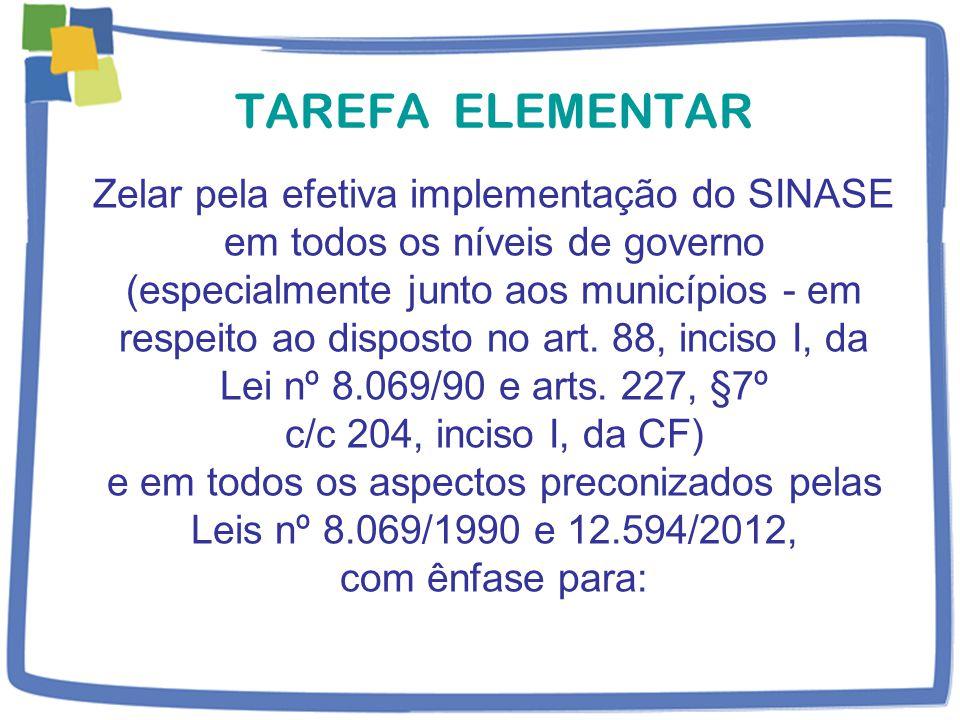 TAREFA ELEMENTAR