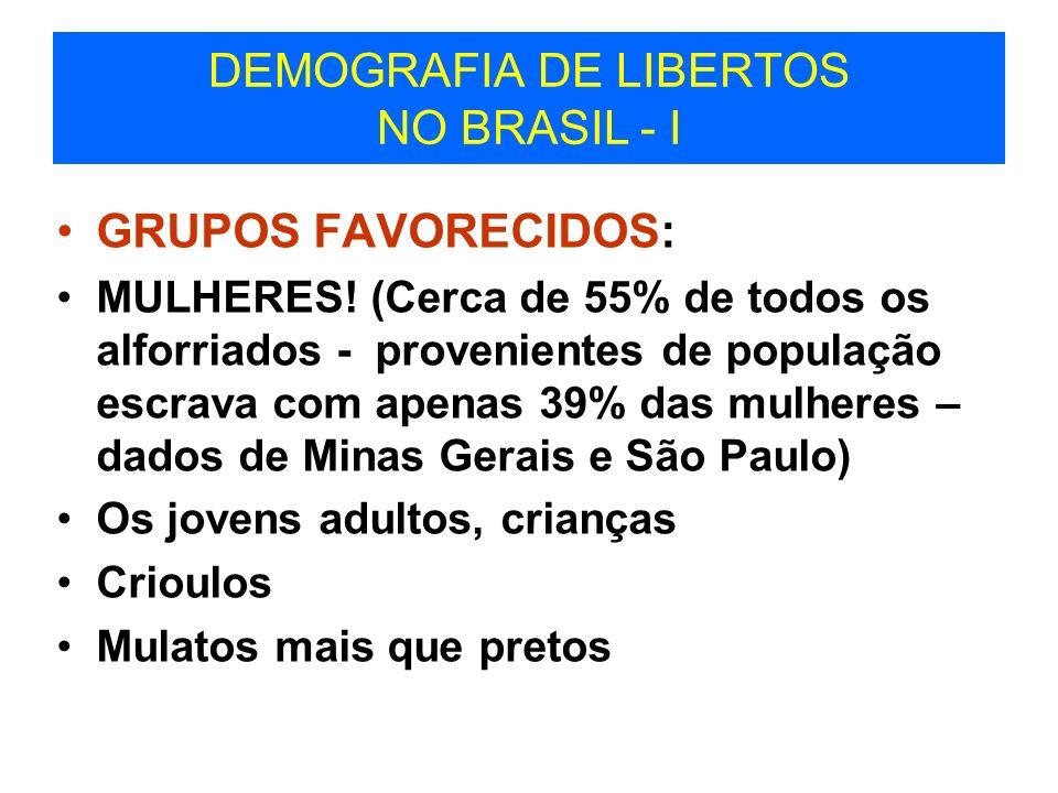 DEMOGRAFIA DE LIBERTOS NO BRASIL - I