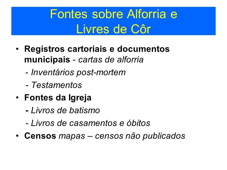 Fontes sobre Alforria e Livres de Côr
