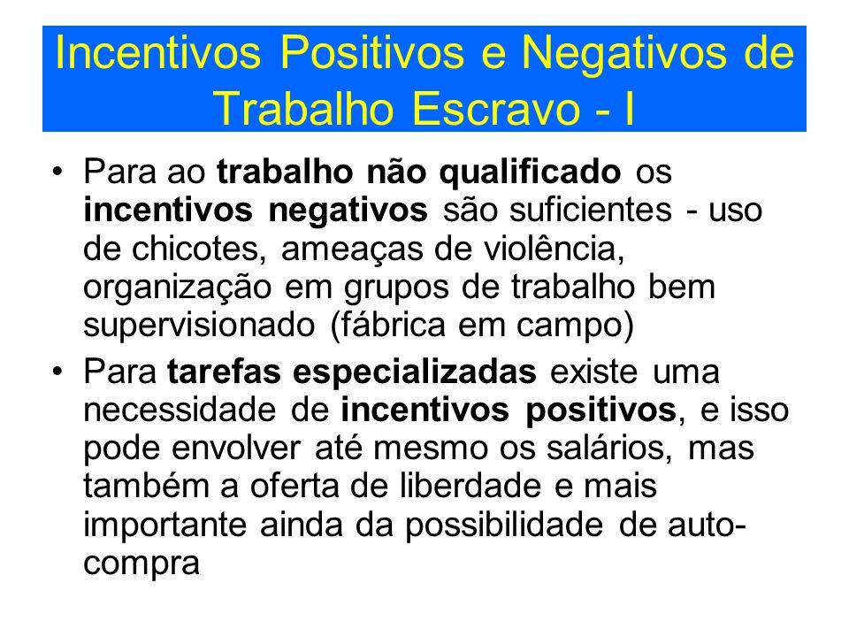 Incentivos Positivos e Negativos de Trabalho Escravo - I