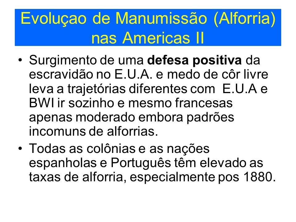 Evoluçao de Manumissão (Alforria) nas Americas II