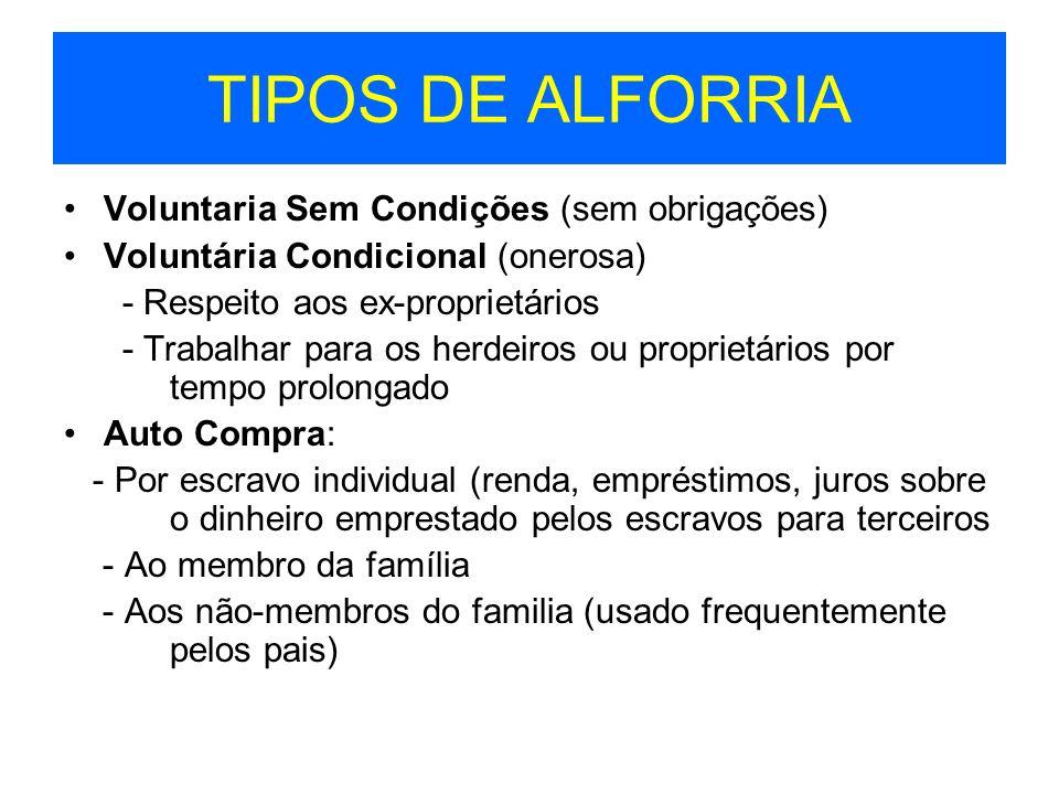 TIPOS DE ALFORRIA Voluntaria Sem Condições (sem obrigações)
