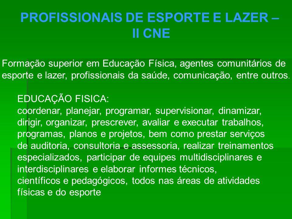 PROFISSIONAIS DE ESPORTE E LAZER –