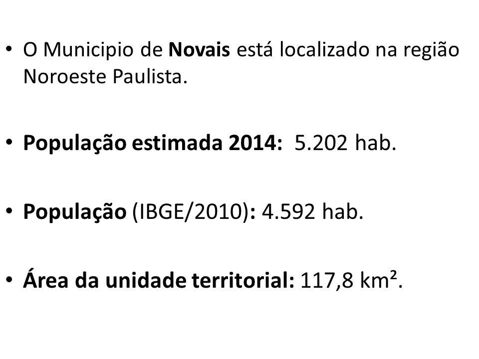 População estimada 2014: 5.202 hab. População (IBGE/2010): 4.592 hab.