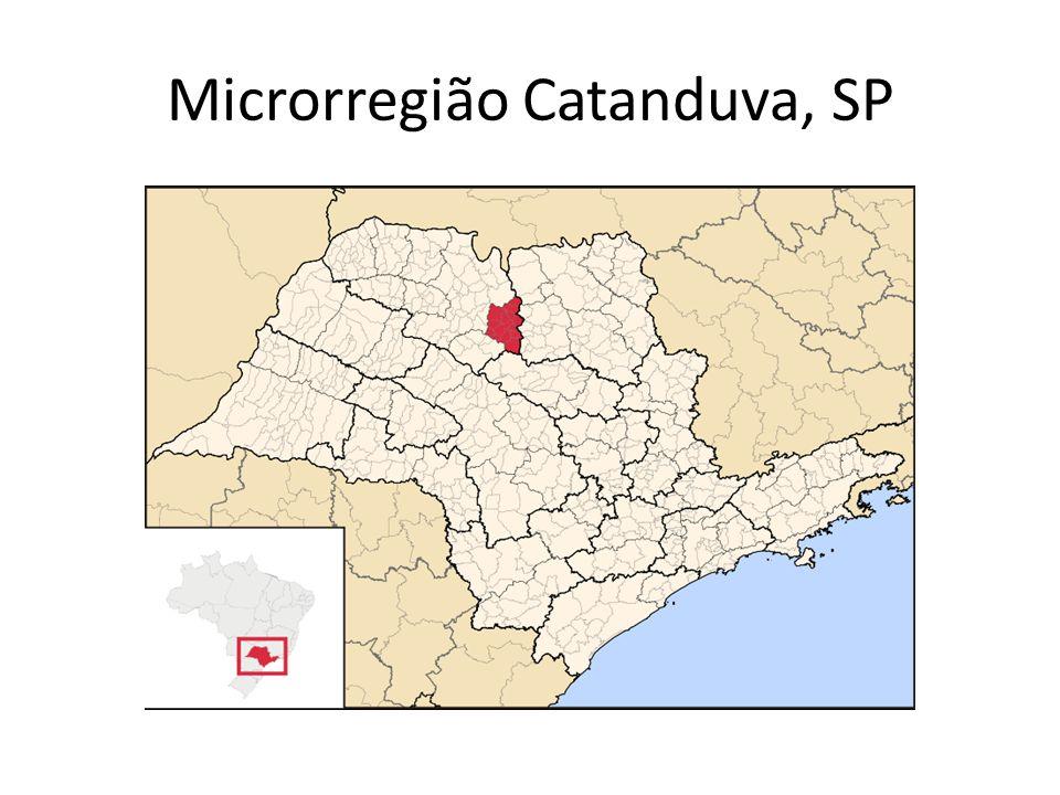 Microrregião Catanduva, SP
