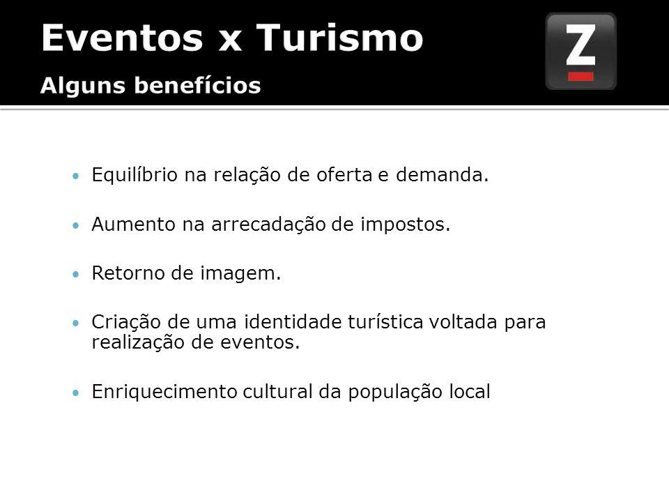 Eventos x Turismo Alguns benefícios