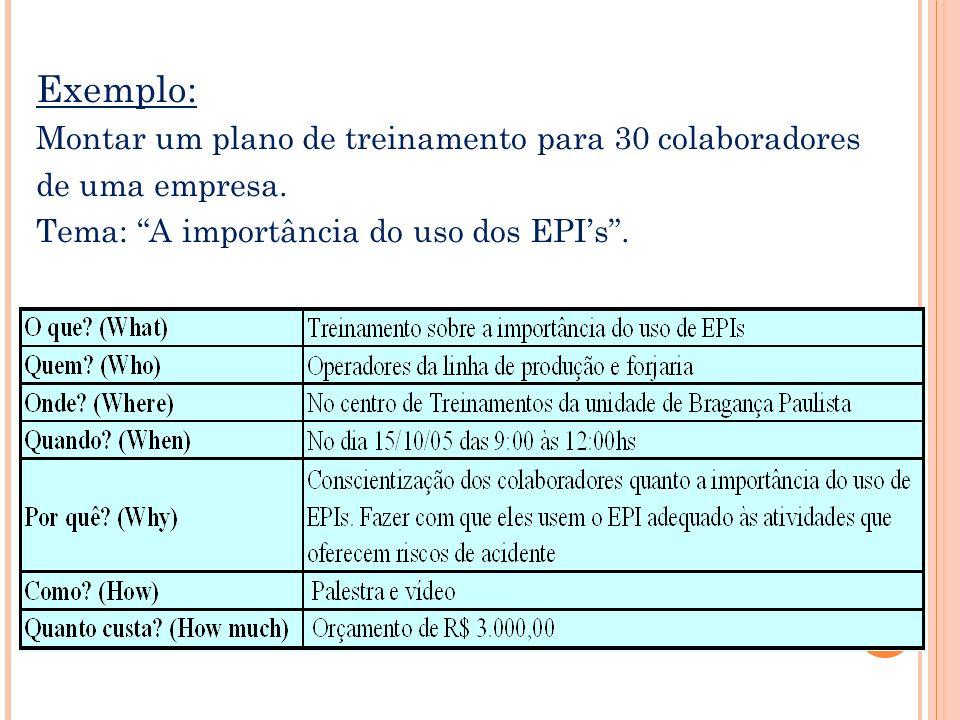 Exemplo: Montar um plano de treinamento para 30 colaboradores