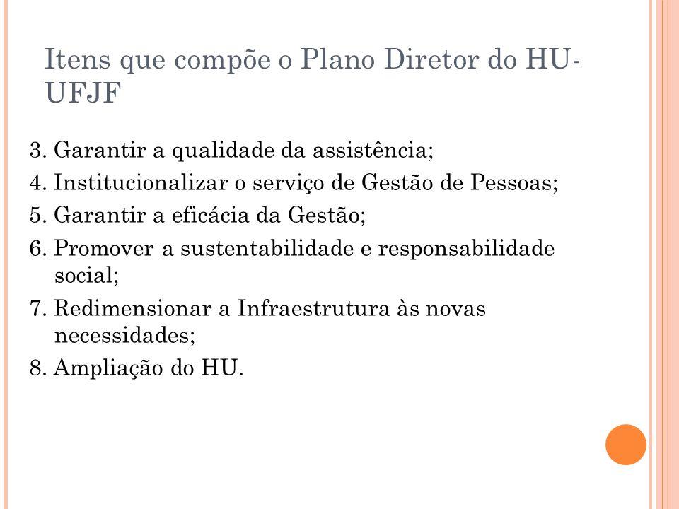 Itens que compõe o Plano Diretor do HU-UFJF