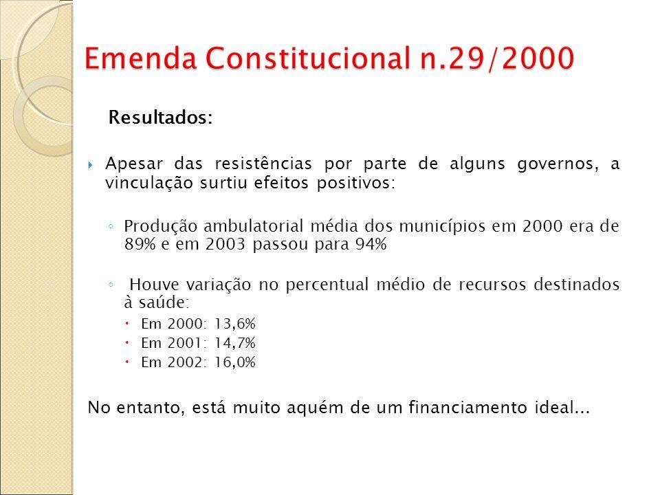 Resultados:Apesar das resistências por parte de alguns governos, a vinculação surtiu efeitos positivos: