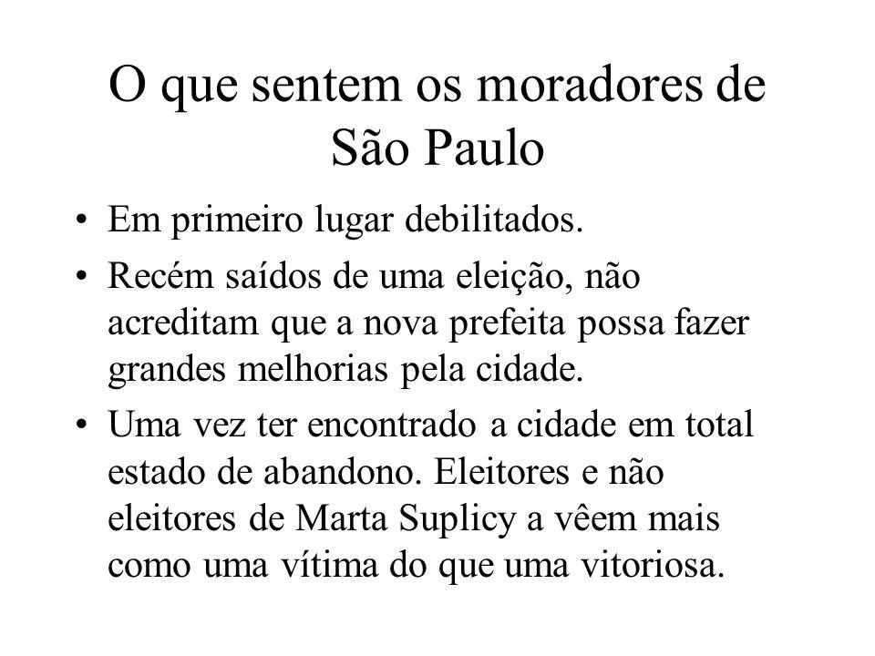 O que sentem os moradores de São Paulo