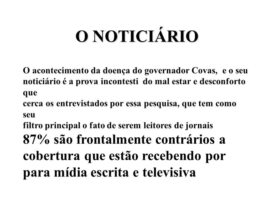 O NOTICIÁRIOO acontecimento da doença do governador Covas, e o seu. noticiário é a prova incontesti do mal estar e desconforto que.