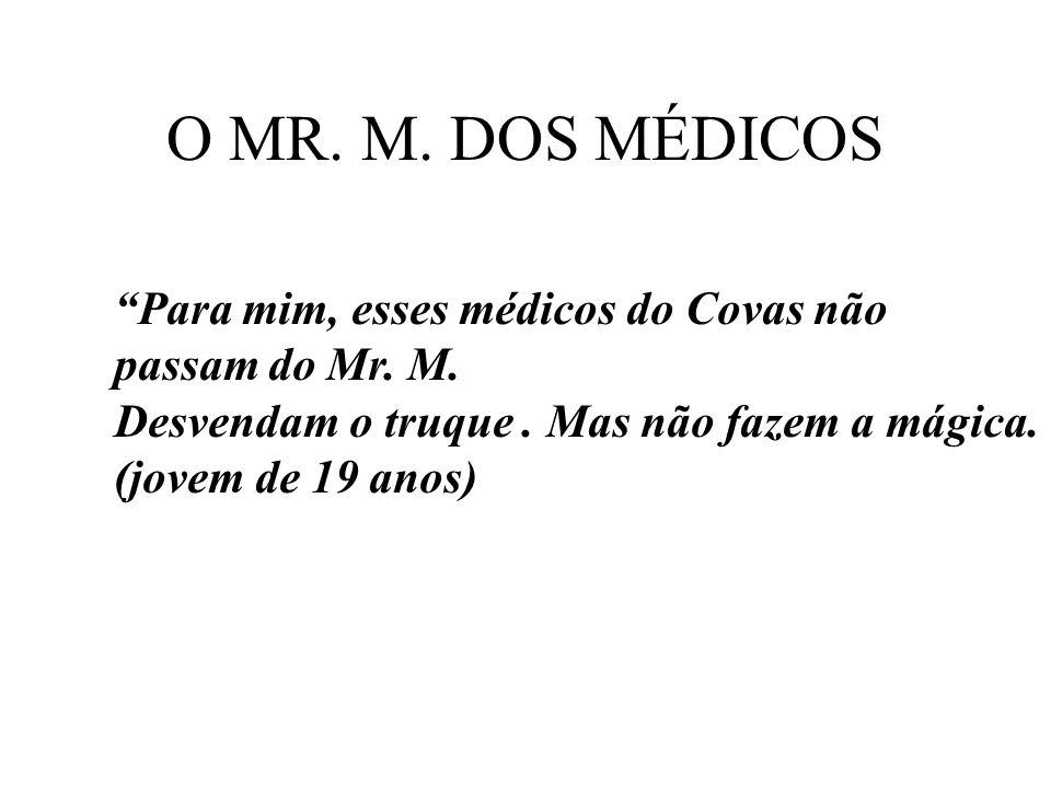 O MR. M. DOS MÉDICOS Para mim, esses médicos do Covas não passam do Mr. M. Desvendam o truque . Mas não fazem a mágica.