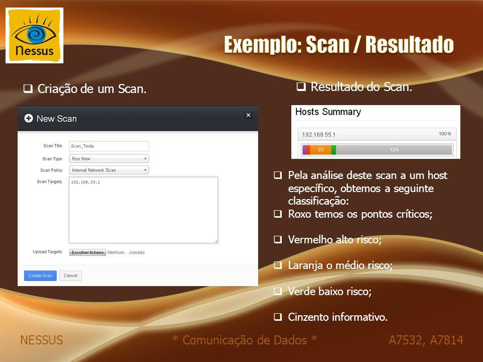 Exemplo: Scan / Resultado