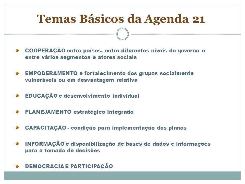 Temas Básicos da Agenda 21