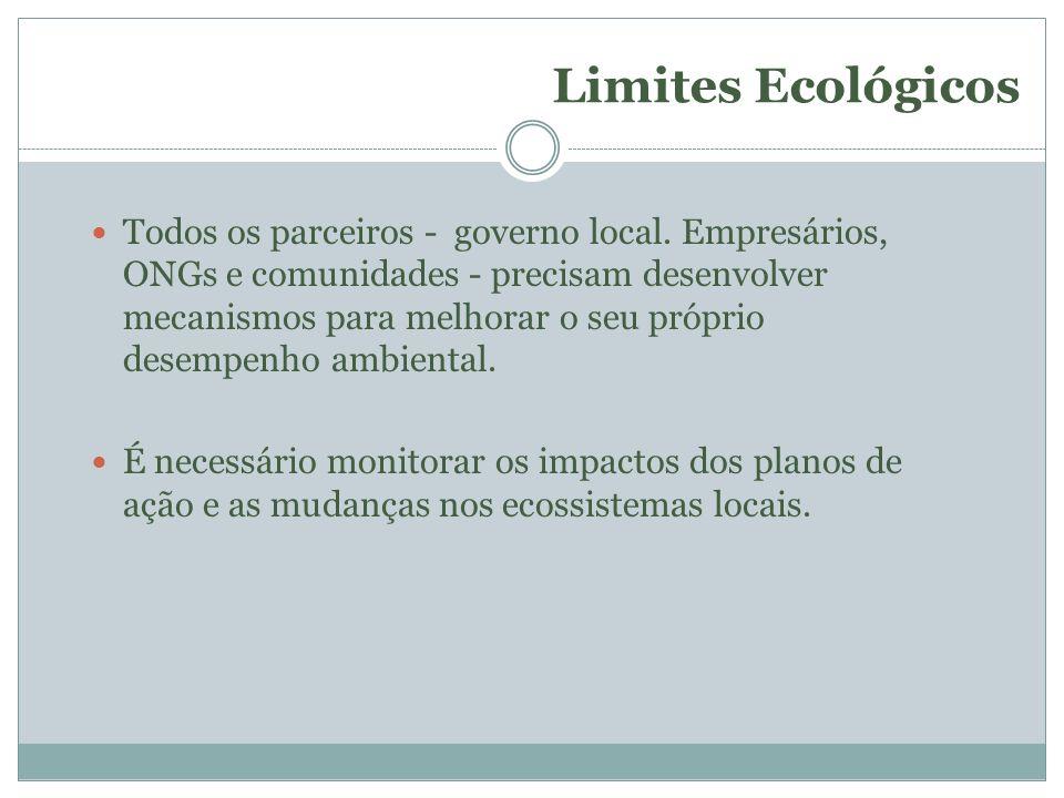 Limites Ecológicos