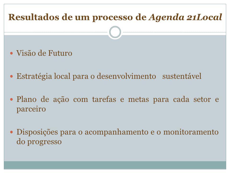 Resultados de um processo de Agenda 21Local