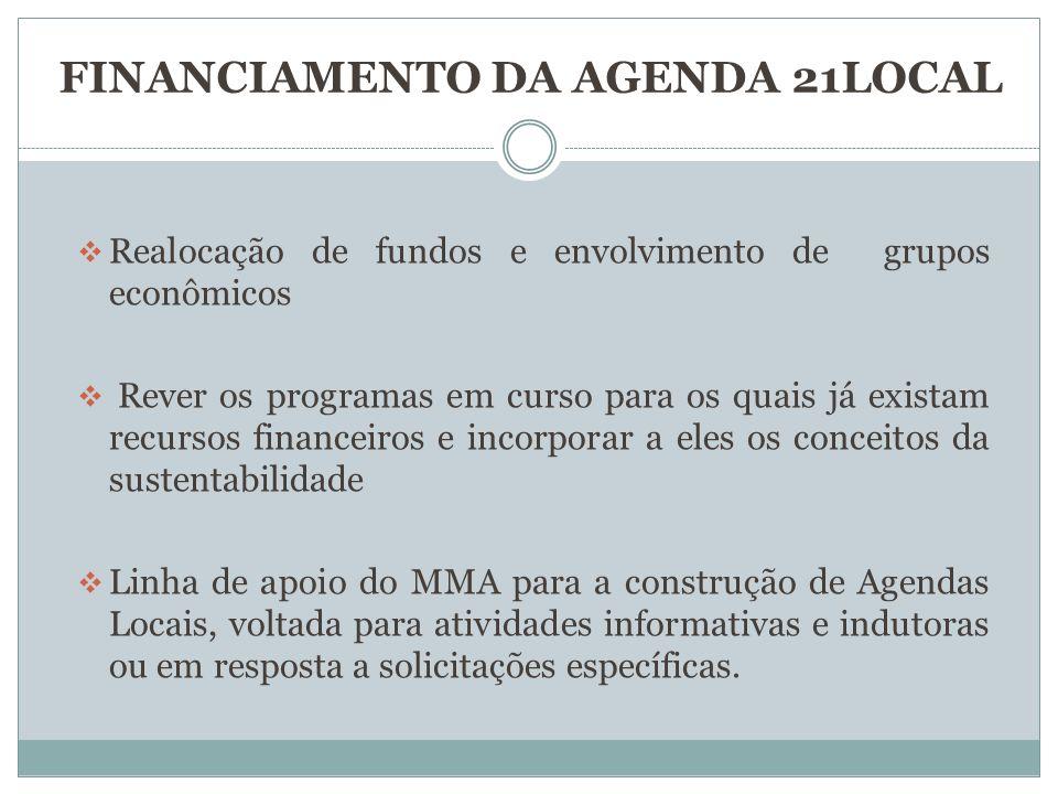 FINANCIAMENTO DA AGENDA 21LOCAL