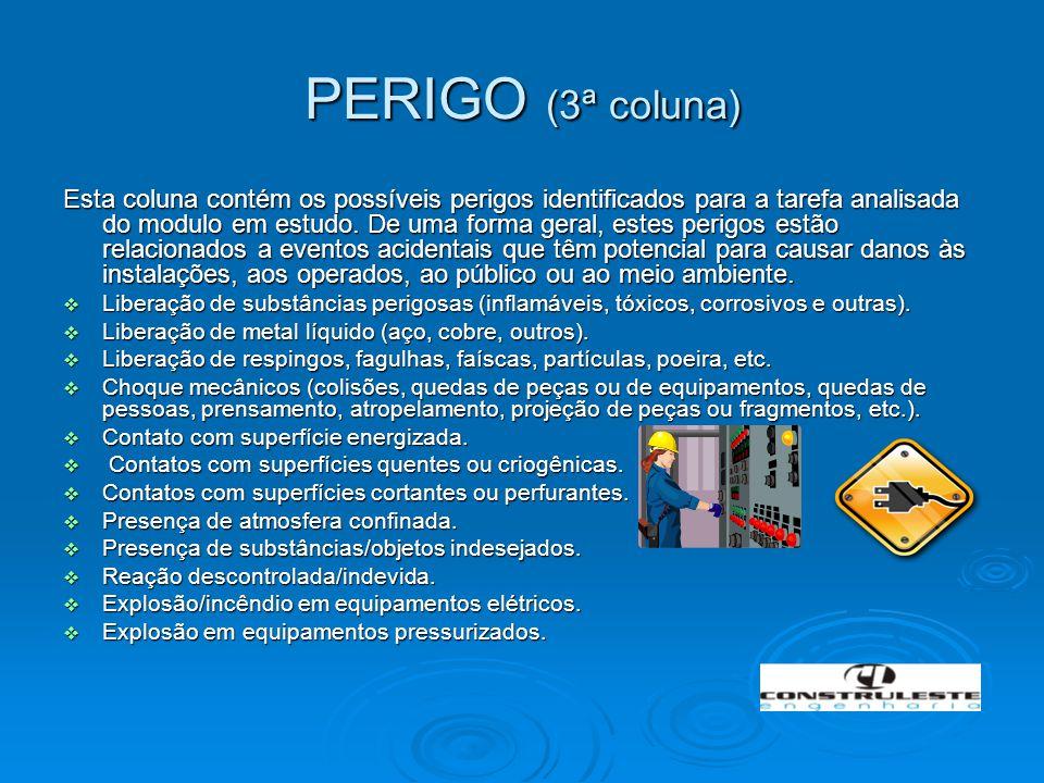 PERIGO (3ª coluna)